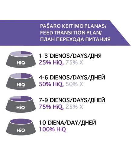 food-transition-plan_1529942413-75e6a6637f927283ad1a5a3fe79dfcf1.jpg